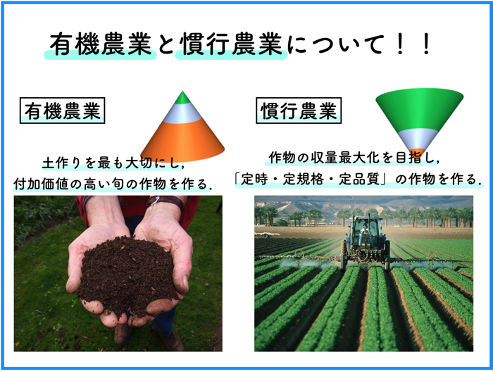 有機農業と慣行農業について