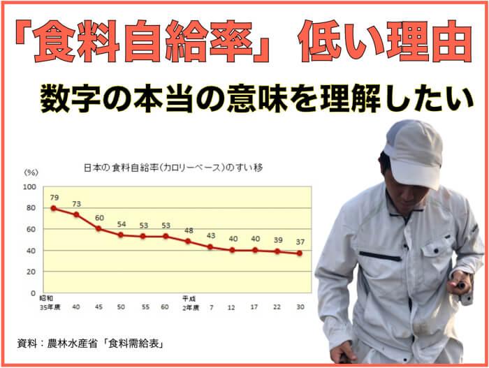 農林水産省:「食料自給率」という奇妙な数字.食料自給率は絶対に上がらない.
