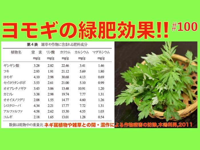 【#100】ヨモギの活用!「緑肥」になる!どのくらいの肥料分が入っているのか!?